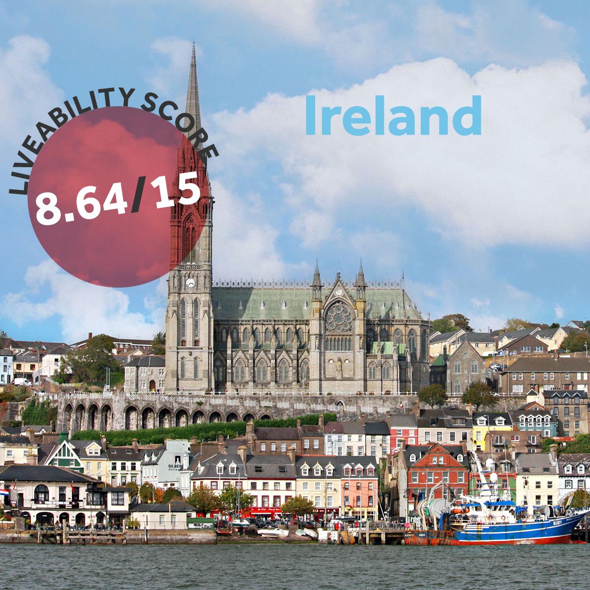 Ireland UK Expat Index