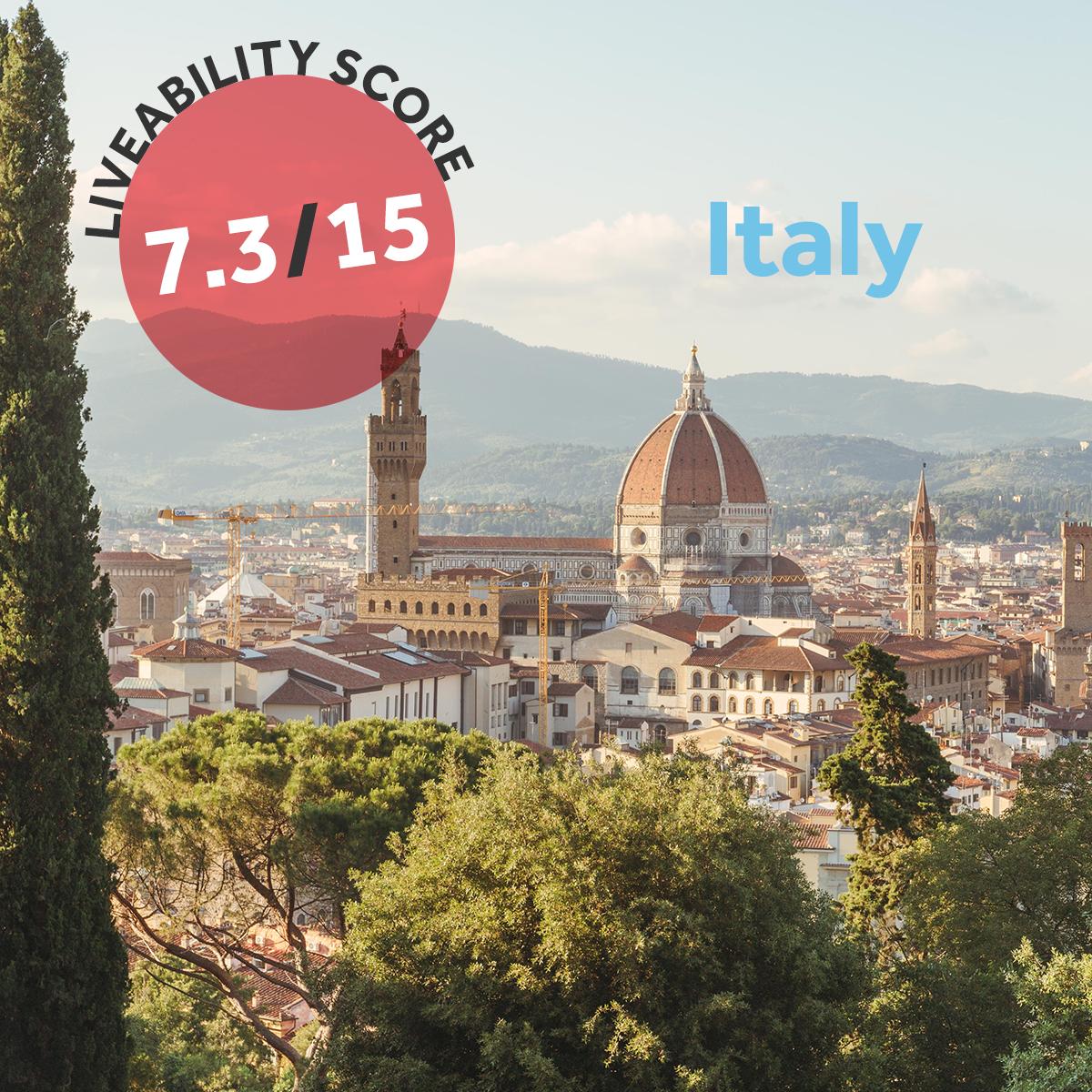Italy UK Expat Index