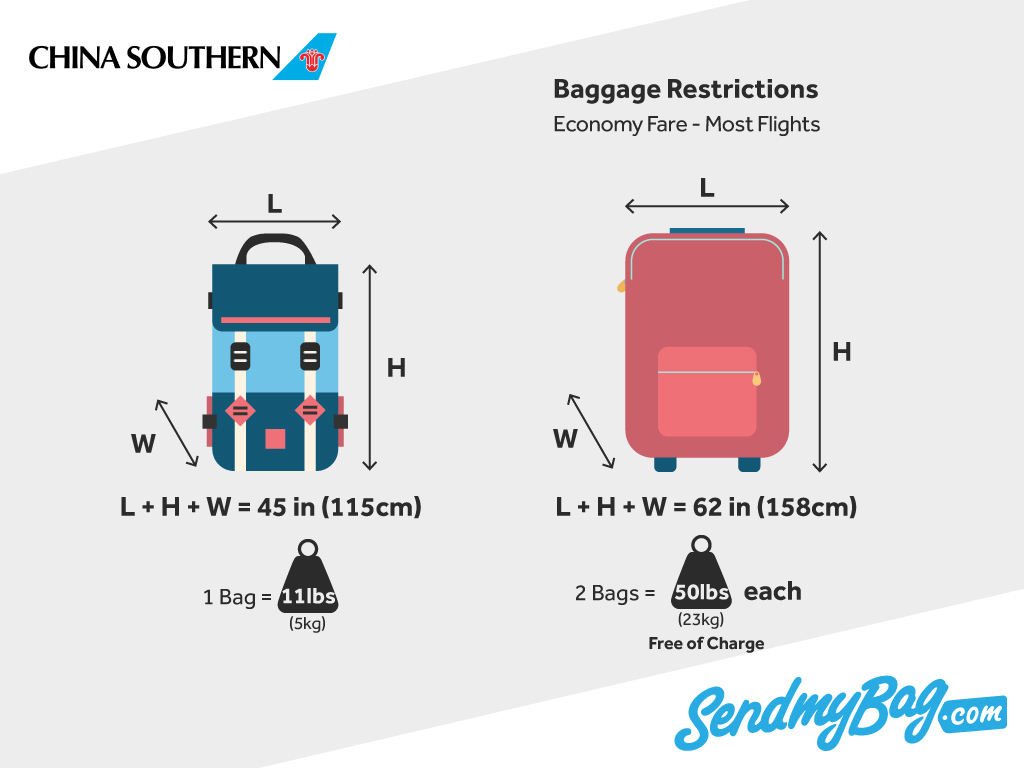 China Southern Baggage Allowance