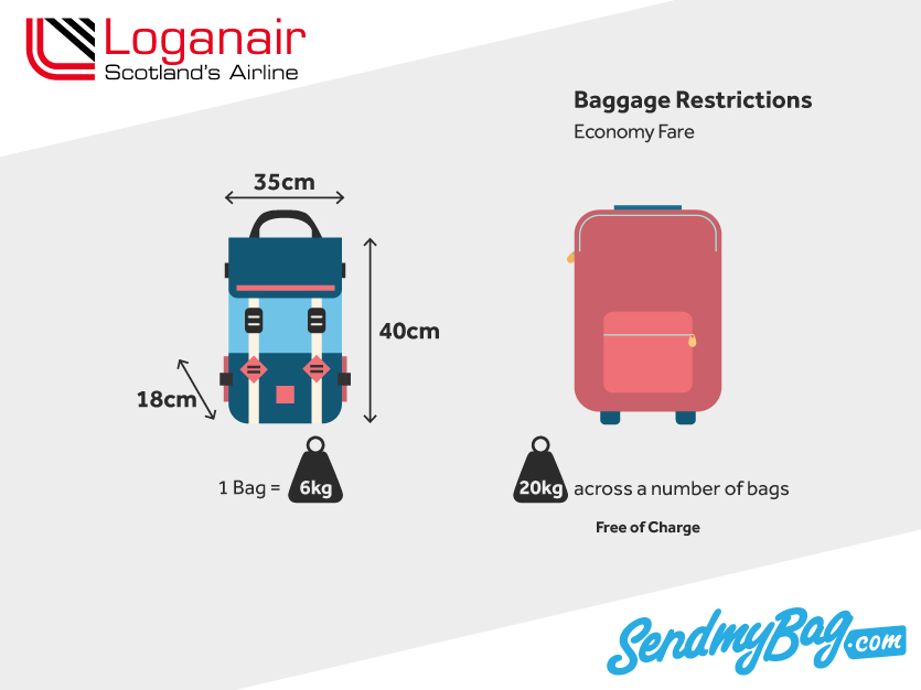 Loganair Baggage Allowance