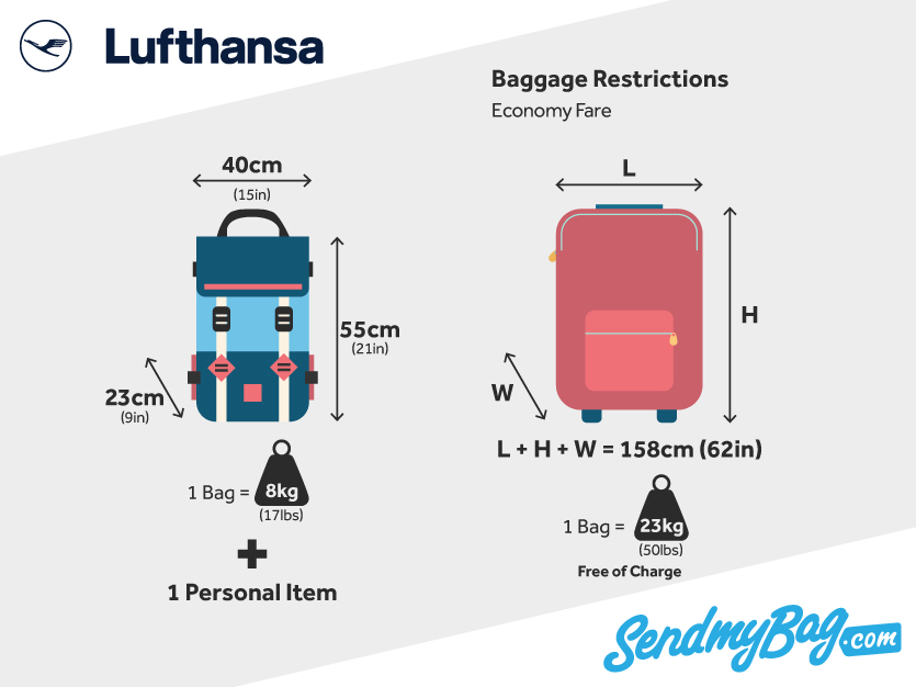 Lufthansa Baggage Allowance For Carry On And Checked Baggage 2018