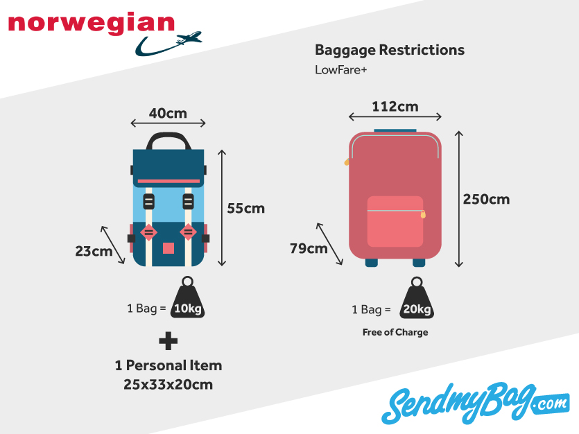 Norwegian Baggage Allowance