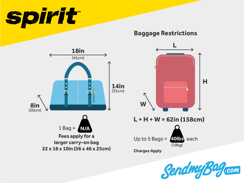 eb0baa66df Spirit Airlines Baggage Allowance For Carry On   Checked Baggage ...