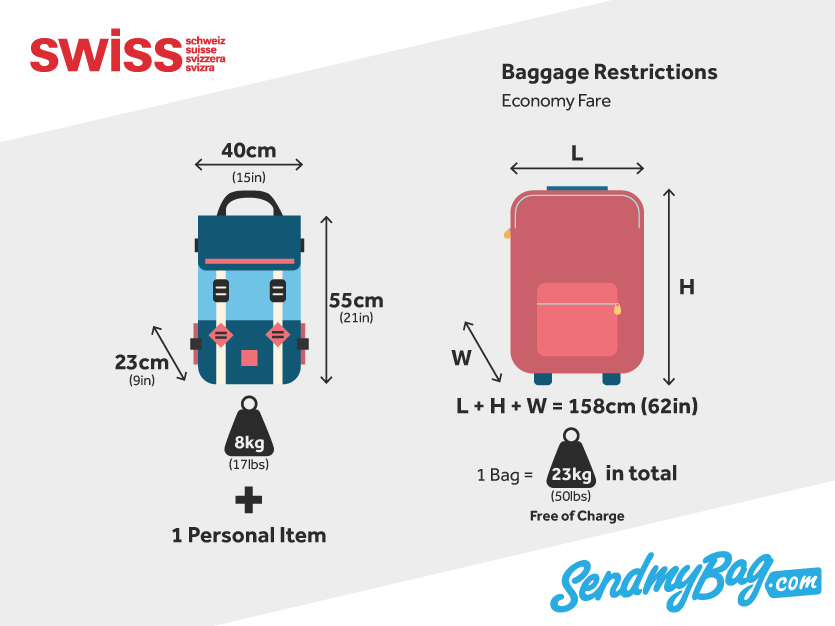Swiss Airlines Baggage Allowance