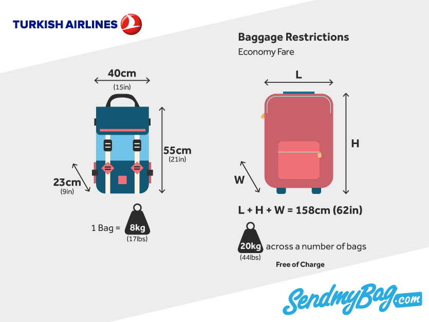 Turkish Airlines Baggage Allowance 2019 | Send My Bag