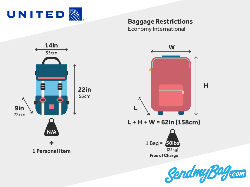 United Airlines Baggage Allowance For Carry On   Checked Baggage ... 5a72fb532d136