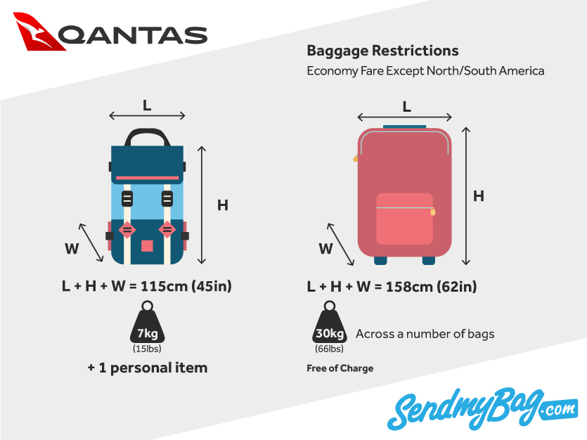 Qantas Baggage Allowance