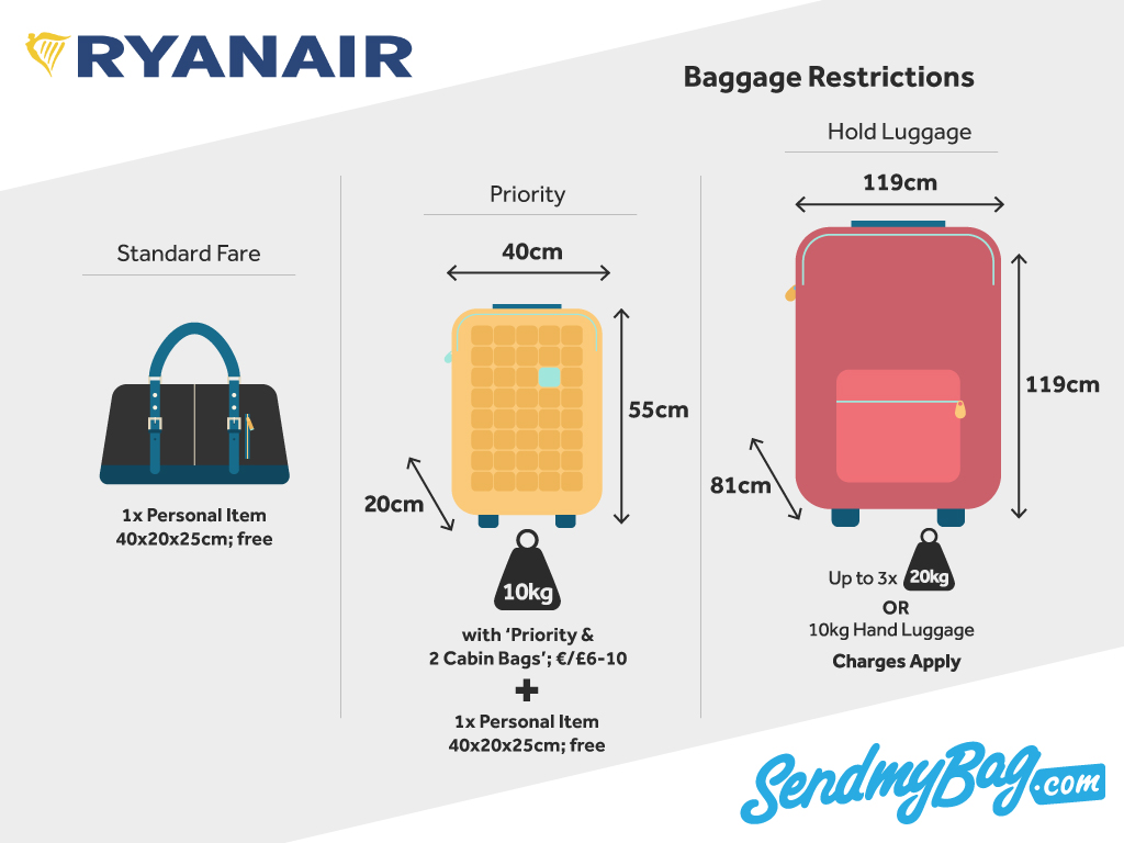 Ryanair Hand Luggage and Checked Baggage Allowance