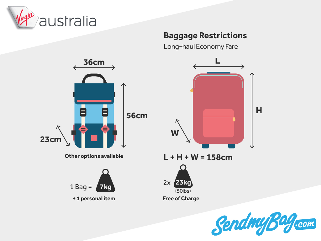 Virgin Australia Baggage Allowance For Carry On & Checked