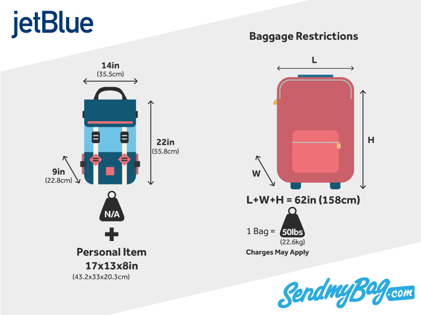 Jetblue Baggage Allowance For Carry On And Checked Baggage 2019 Sendmybag Com