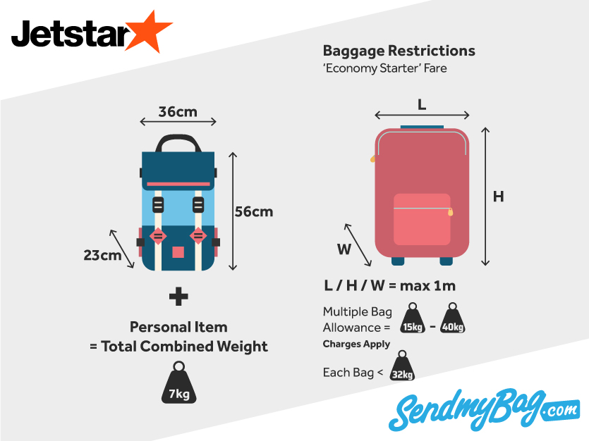JetStar Baggage Allowance