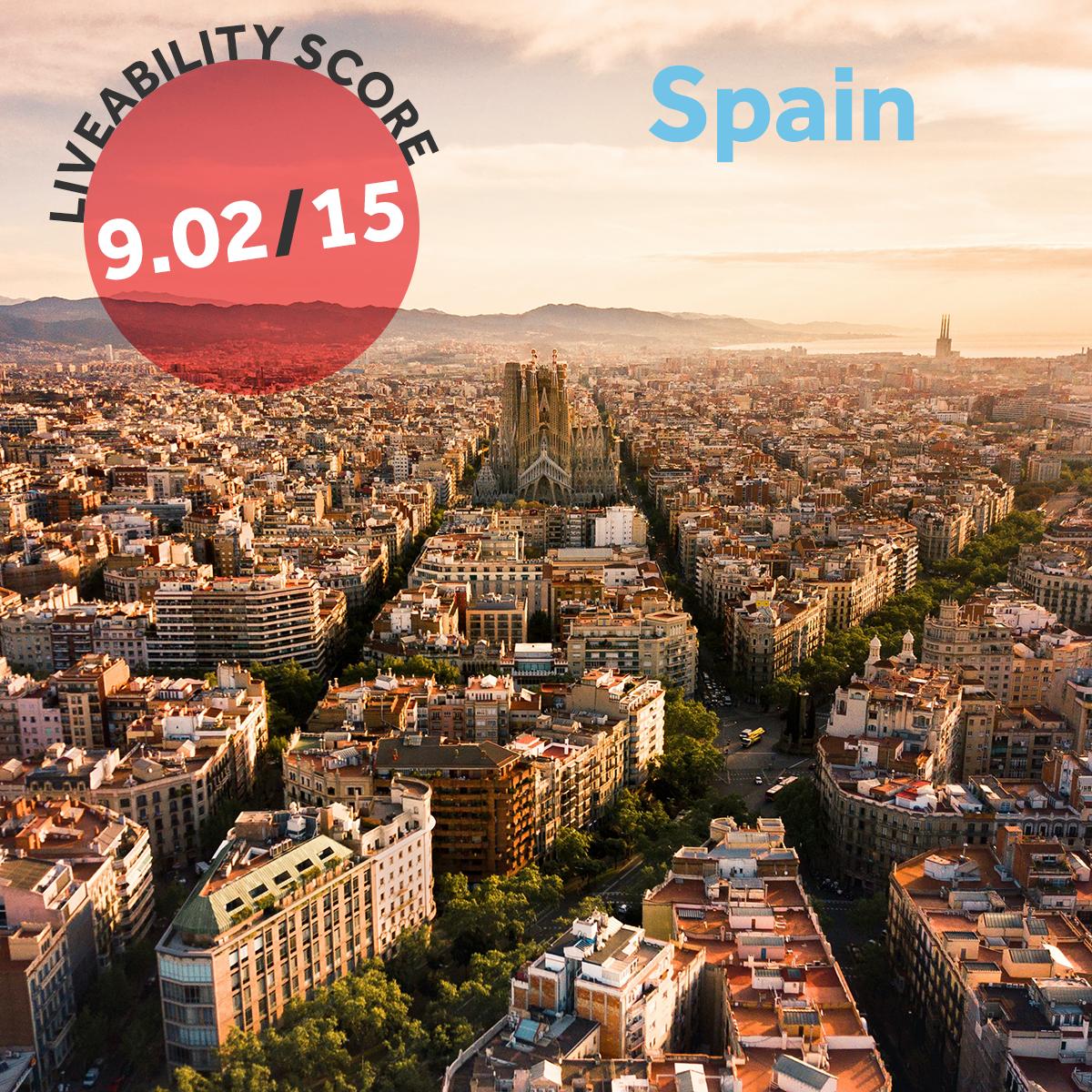 Spain UK Expat Index