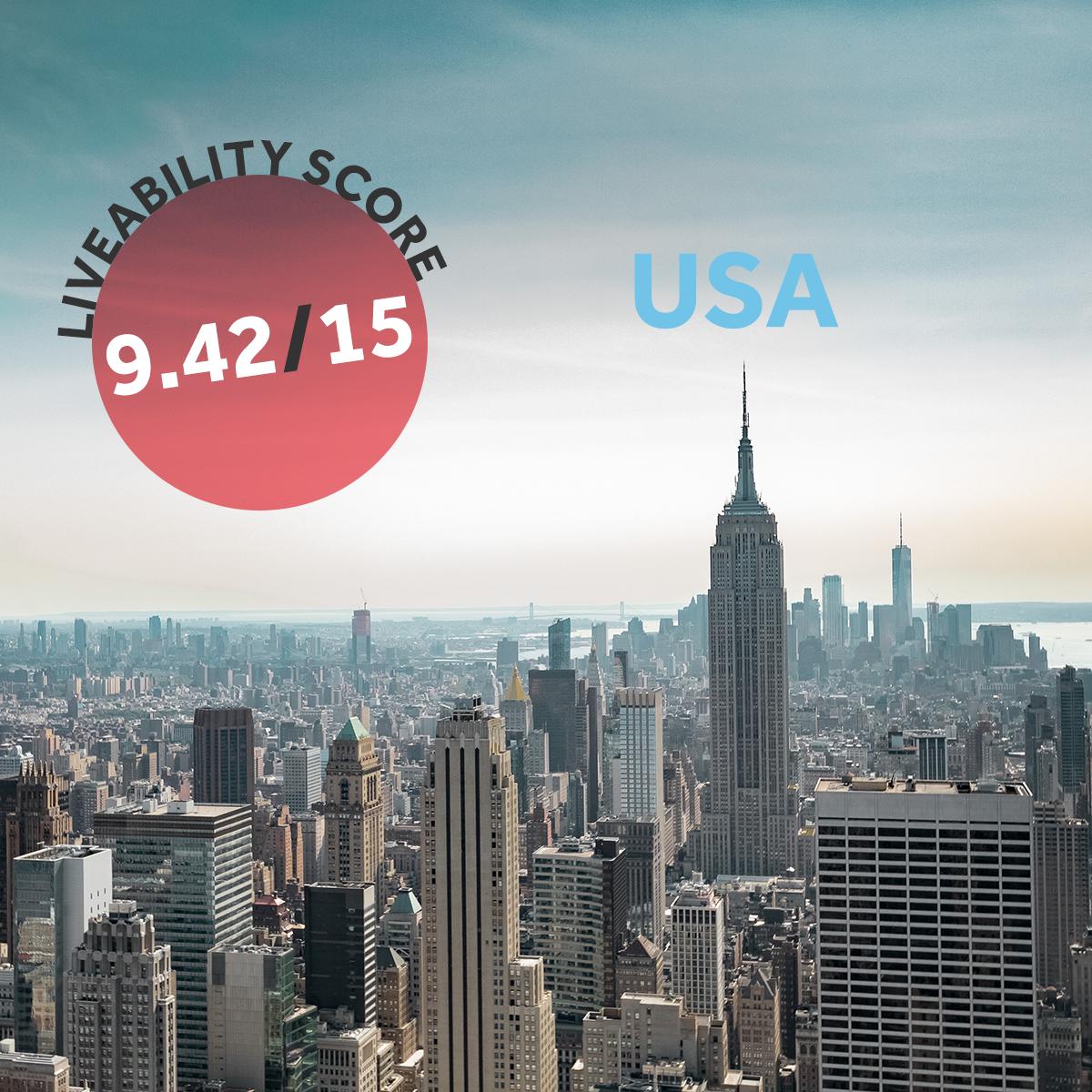 USA UK Expat Index