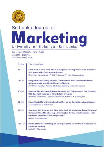 cover image for the Sri Lanka Journal of Marketing journal