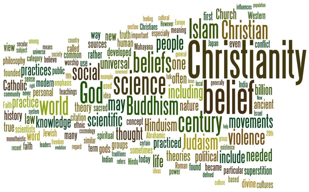 religious doctrine beliefs and social practices The sacred-profane dichotomy is an idea posited by french sociologist emile durkheim, who considered it to be the central characteristic of religion: religion is a unified system of beliefs and practices relative to sacred things, that is to say, things set apart and forbidden.