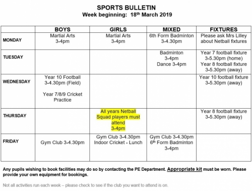 Sports Bulletin wc 18 March 2019