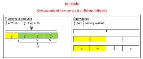 Bar Model Example 3