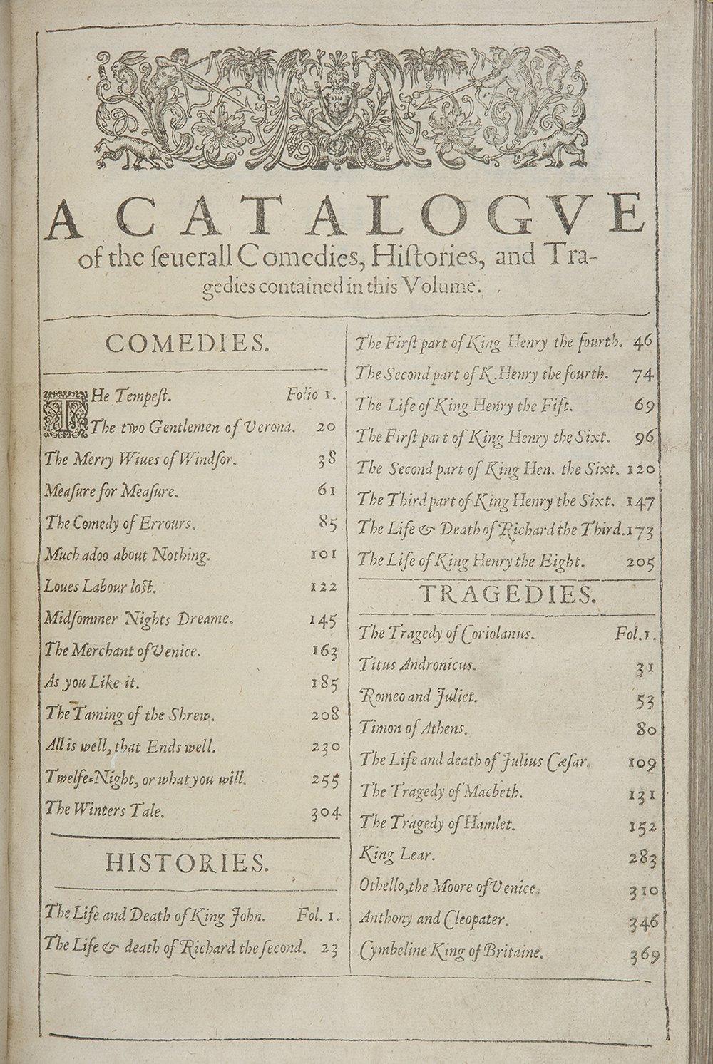 An index page from the works of Shakespeare