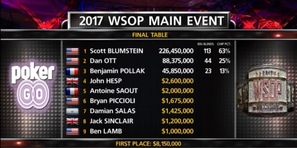 WSOP2017_TF_3left3.jpg