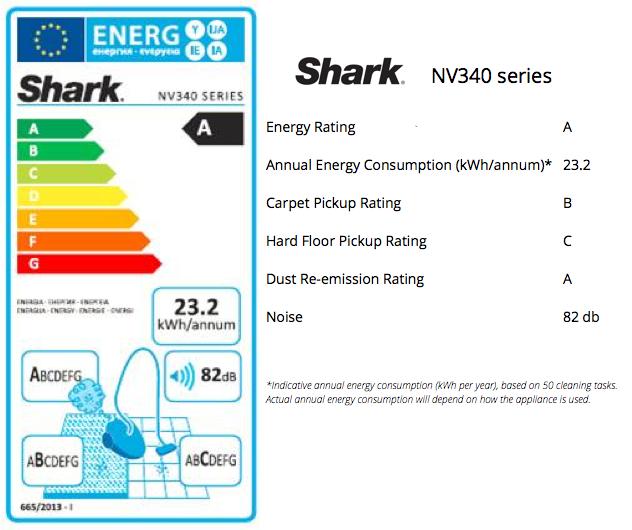 Shark Rotator Lift Away Pet Light Upright Vacuum Cleaner