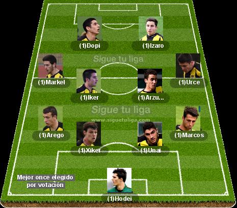 Tercera División Grupo 4