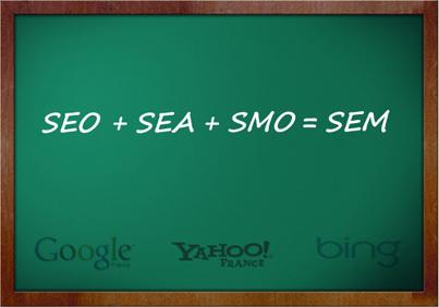 SEM = SEO + SEA + SMO