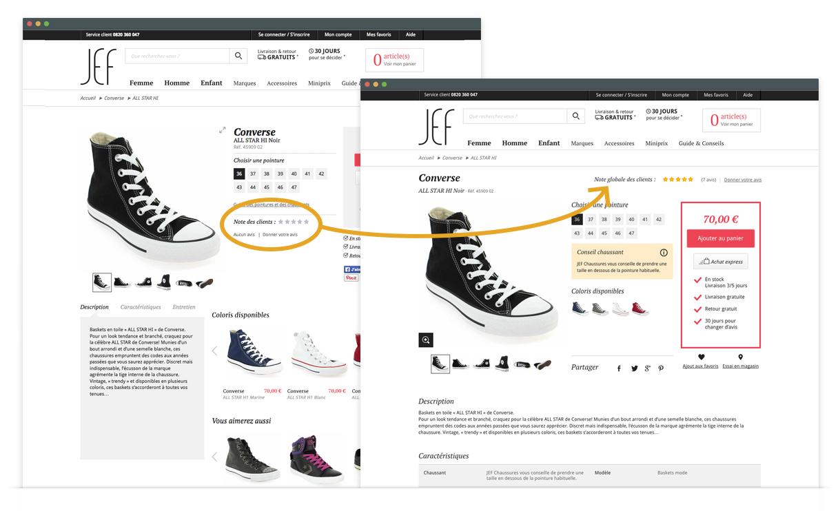 Jef Chaussures - Nouvelle page produit -  note globale