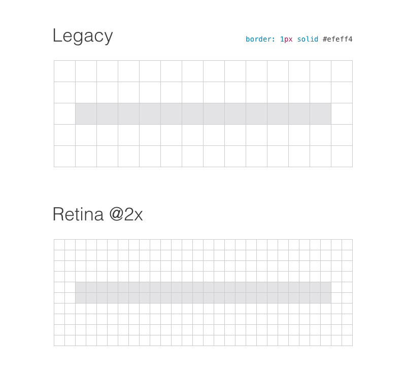 retina-ratio-pixels