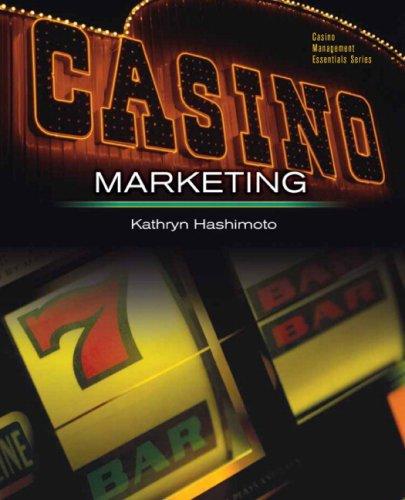 onlayn-kazino-marketing