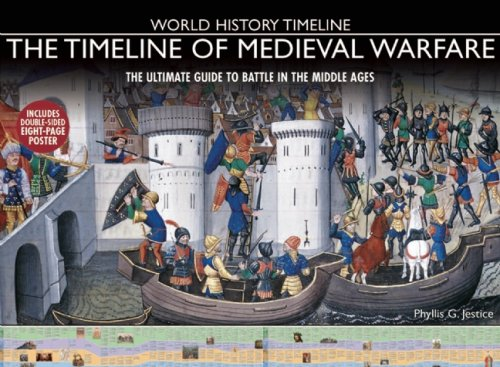 the timeline of medieval