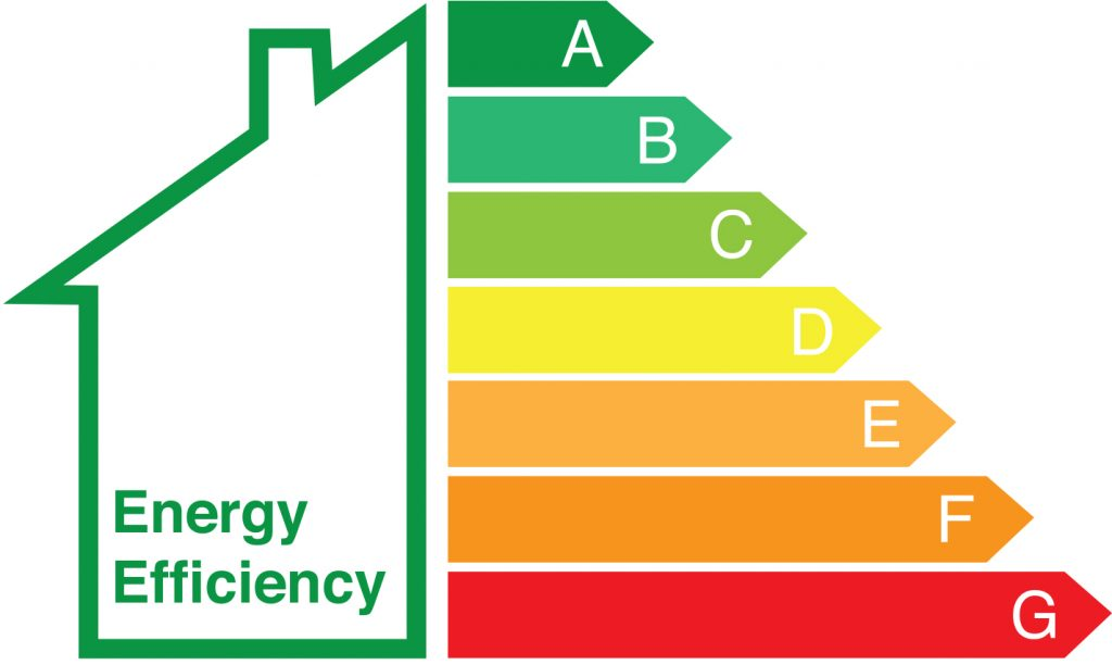 Level 3 Award in Energy Efficiency for Gas fired and Oil Fired Domestic Heating and Hot Water Systems - Featured Image
