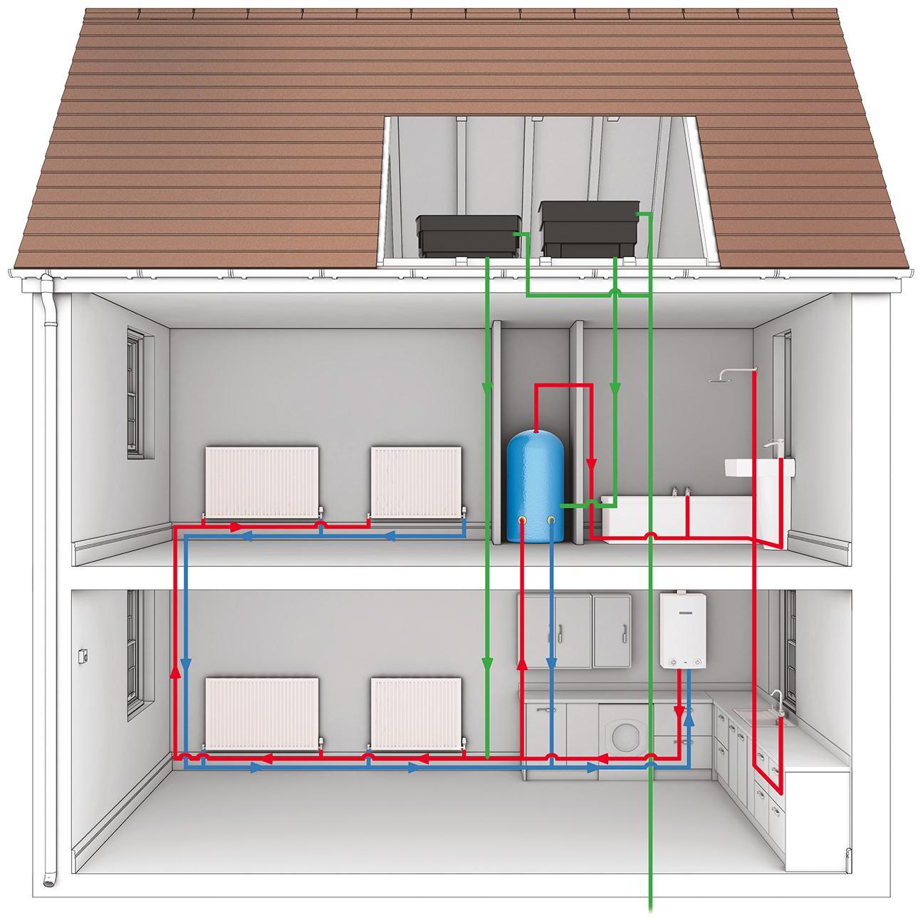 diagram of a system boiler