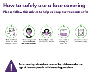 Safe use of face coverings