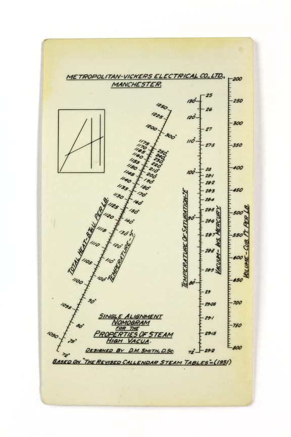 Ready-reckoner nomogram card f - Science Museum Group Collection