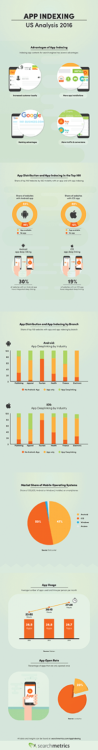 App_Indexing_Infographic_US-1