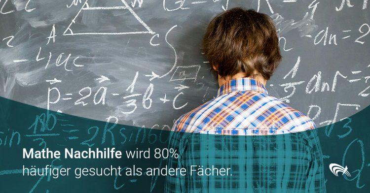 Mathemathics_de