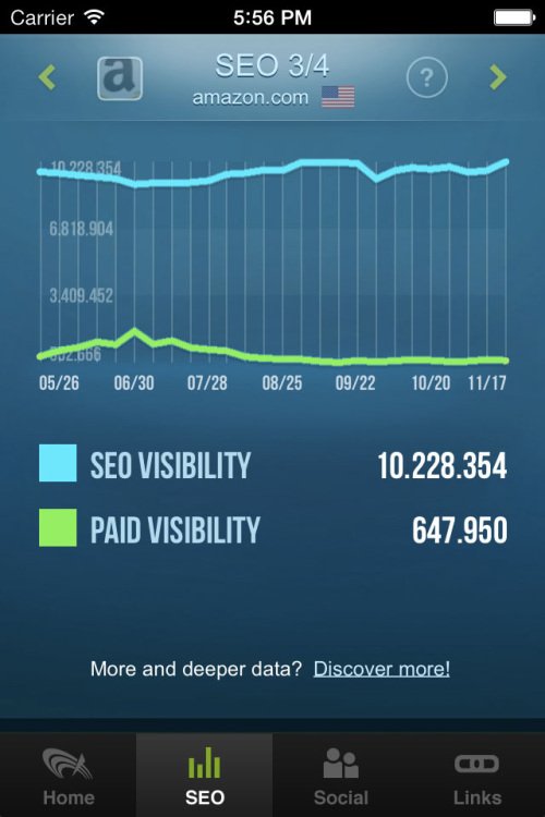 SEO & Link Analyzer App: SEO Rank