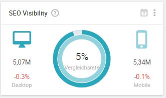 SEO_Visibility_DE
