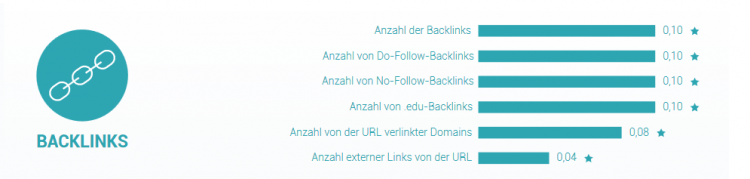 Searchmetrics Glossar: Offpage-Optimierung Backlinks
