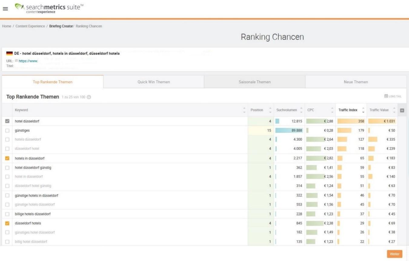 Searchmetrics Glossar: Ranking-Chancen