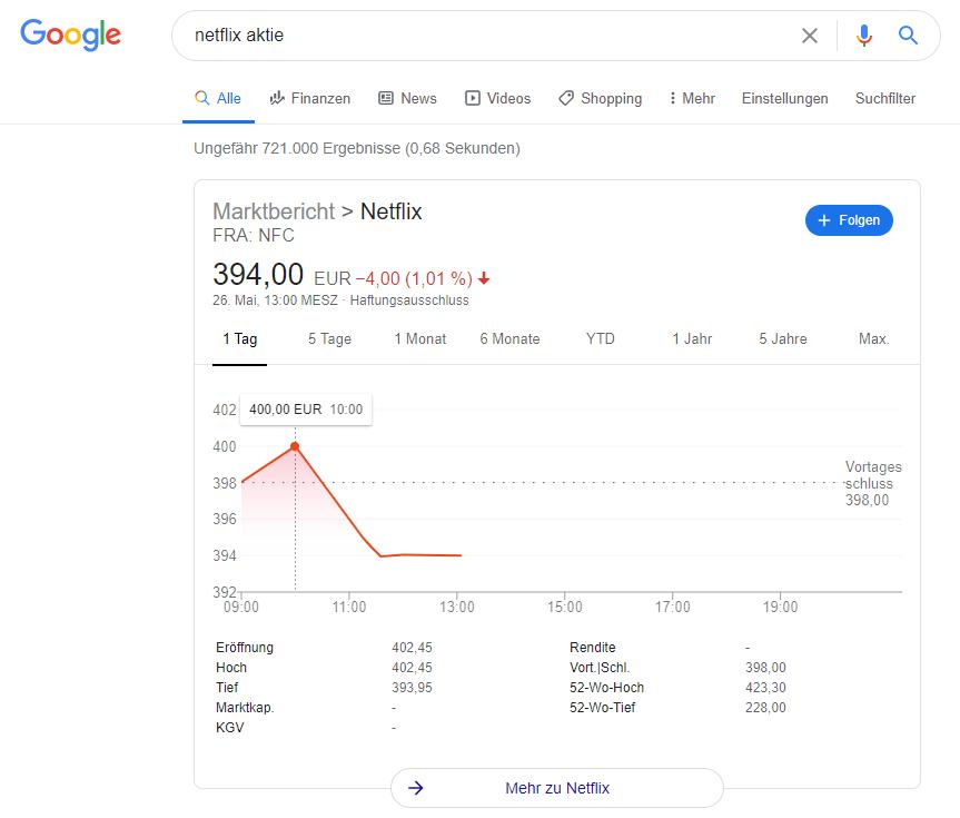 Glossar - Direct Anwers: Bsp. Netflix Aktie