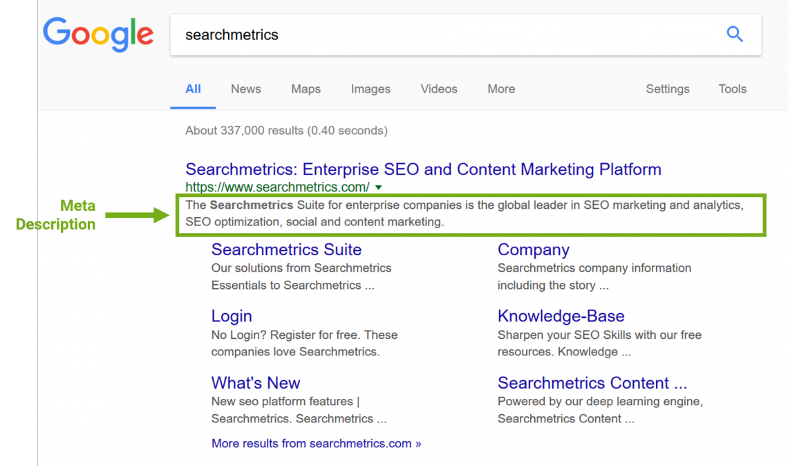Quality Meta Description Example Searchmetrics