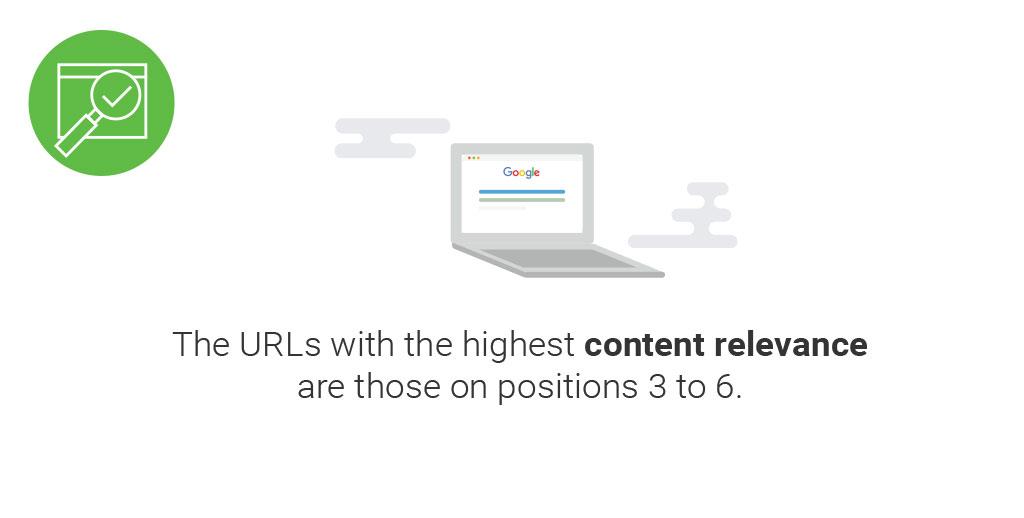 Searchmetrics Ranking Factors: Content Relevance