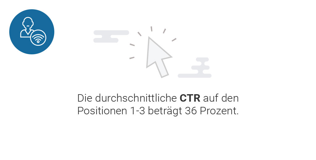 Searchmetrics Ranking-Faktoren: CTR