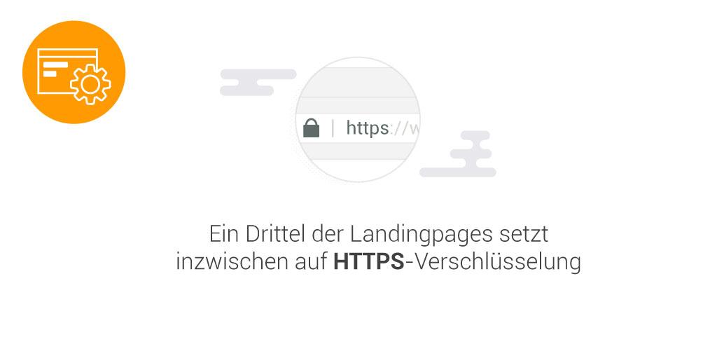 Searchmetrics Ranking-Faktoren: HTTPS