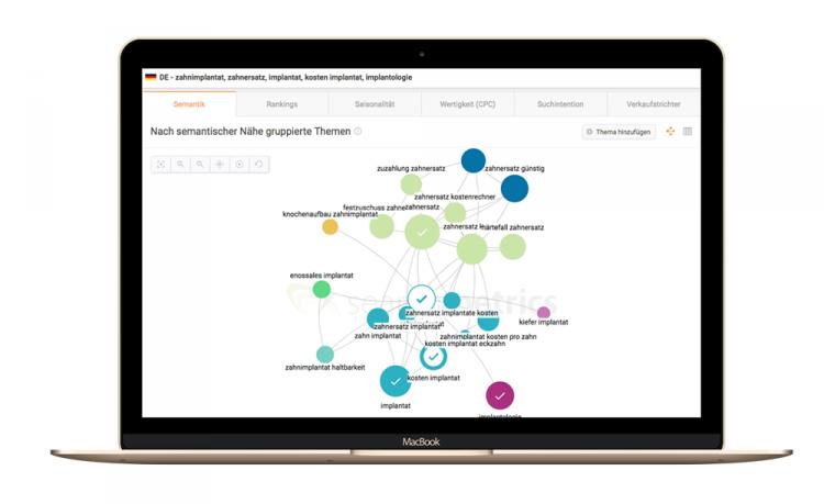 Searchmetrics Case Study mit Dentolo: Topic Explorer