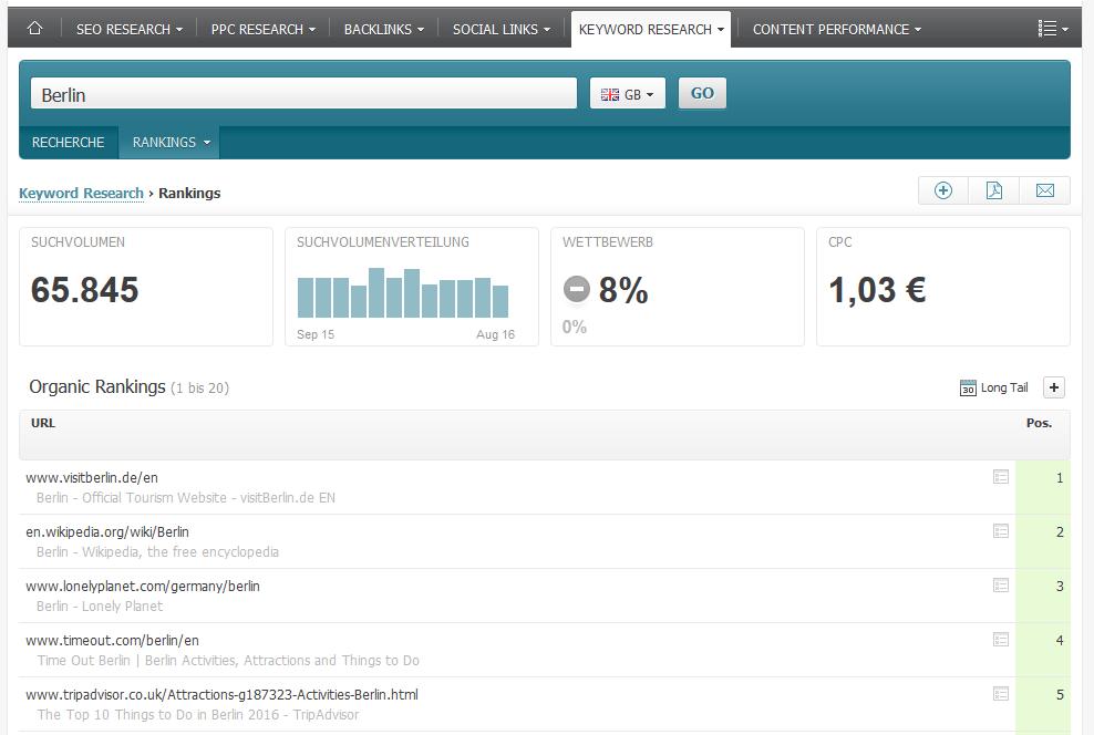Essentials: Get Started - Keyword Rankings