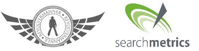 revolvermaenner-searchmetrics-logos-2019