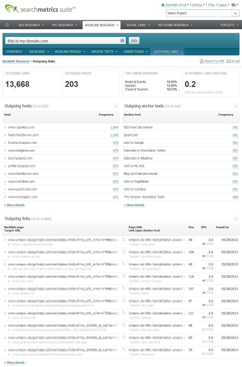 Searchmetrics Suite Outgoing Links