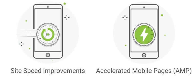 Searchmetrics Mobile Speed Study Intro 2018